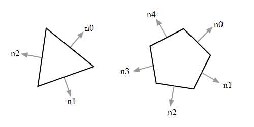 normals of triangles and pentagons